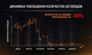grafik4-1