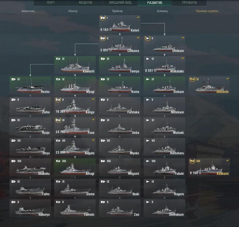 World of Warships Japanese premium ship Ishizuchi | MMOWG net