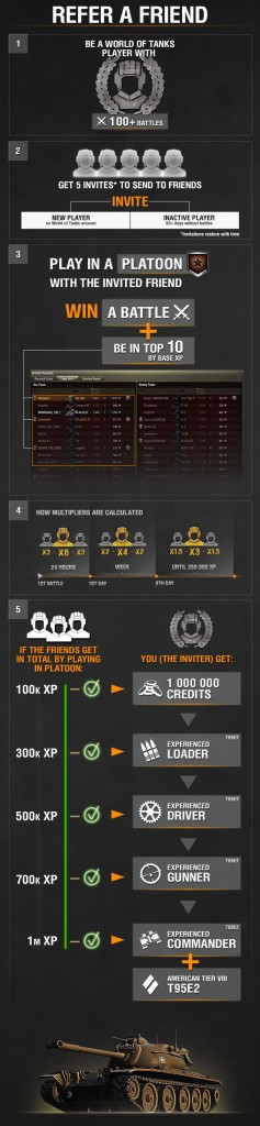 wot_infographic_referralprogram_del_002_eng