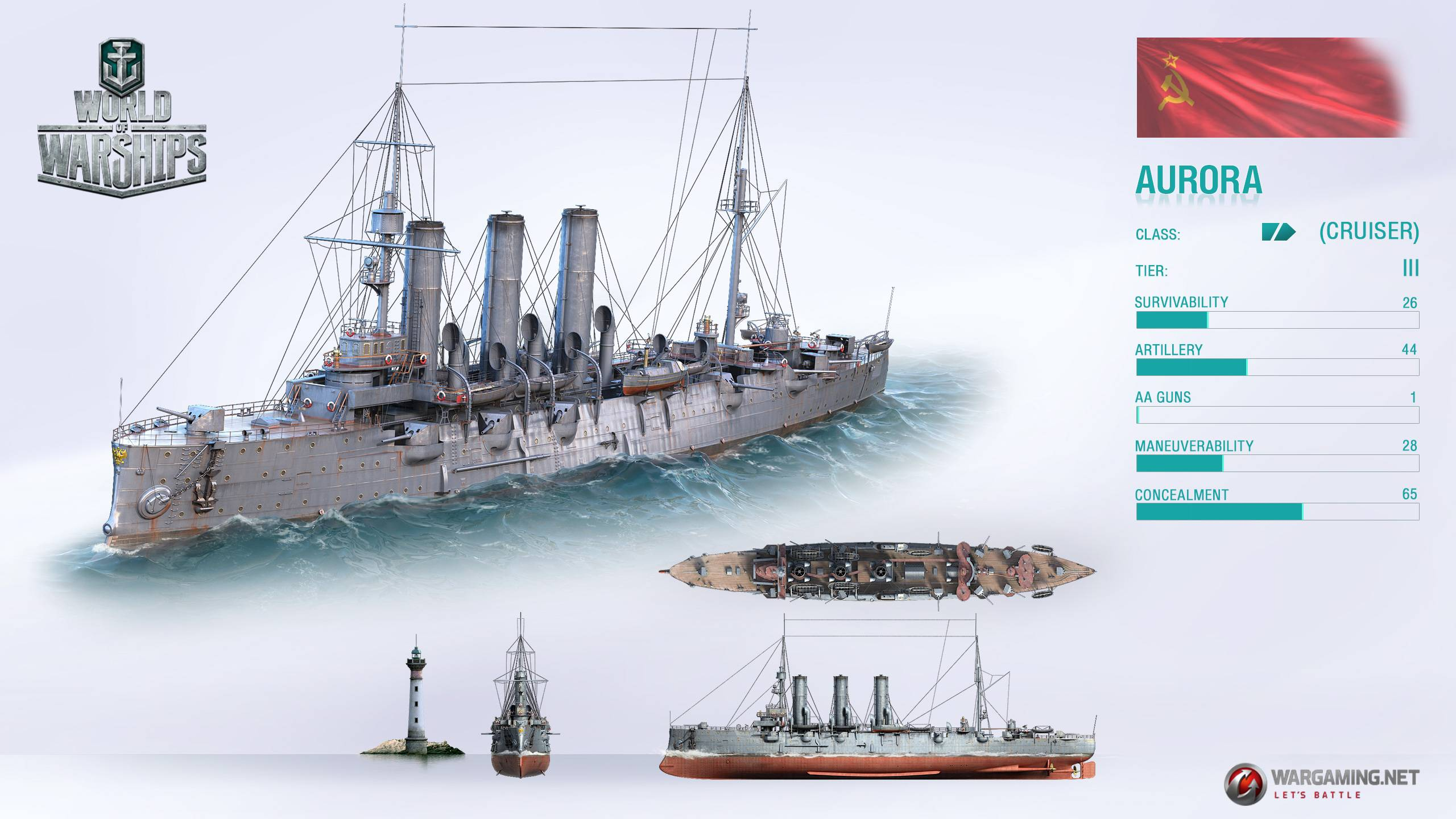world of warships premium shop