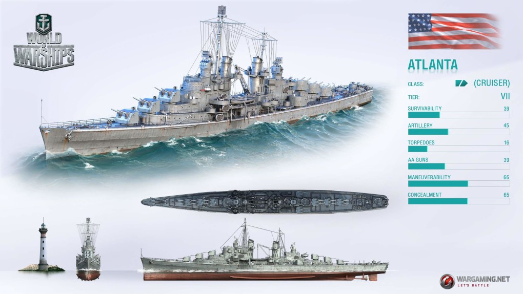 World Of Warships Упреждение Мод
